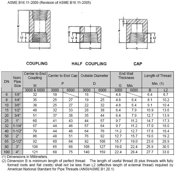 stainless steel Forged Fittings dimensions