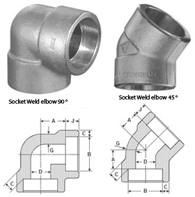 Stainless Steel Socketweld Fittings dimension